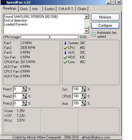 Окно программы Speedfan